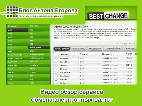 best-change-video-obzor