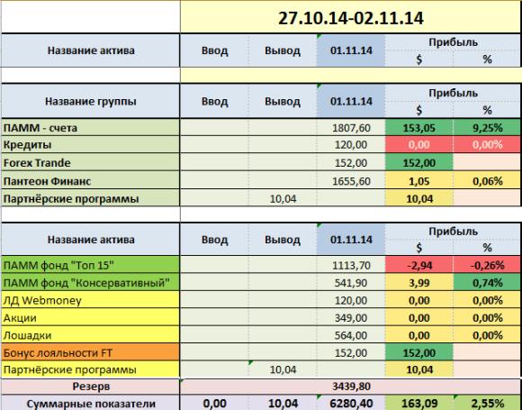 proekt-million week-44