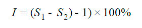 формул личной инфляции