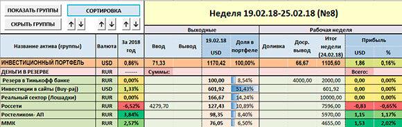 скриншот доходов от инвестиций