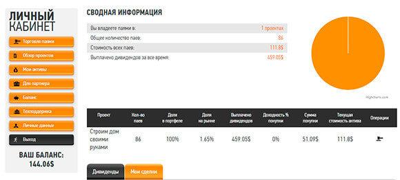 Отчёты возвращаются! ;))) Июнь + 2,87%!
